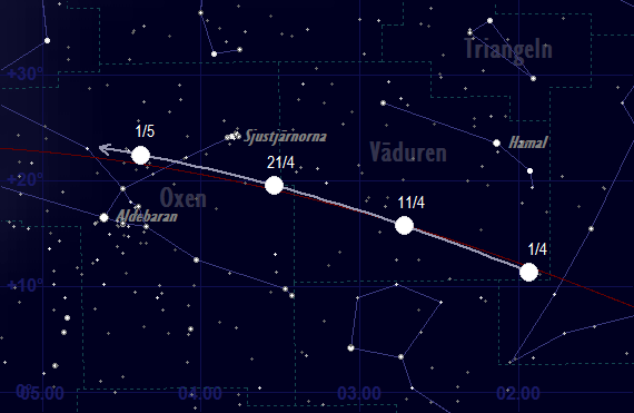 Venus bana framför stjärnhimlen i april 2018