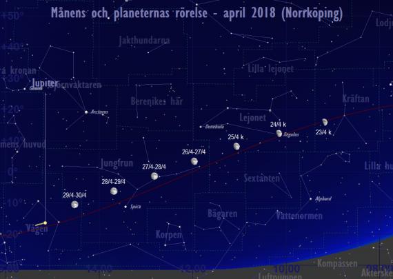 Månens och planeternas rörelse 23/4-30/4 2018