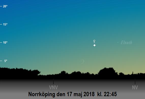 Venus och månskärans position på himlen mot västnordväst på kvällen den 17 maj 2018 kl. 22:45 (sedd från Norrköping)