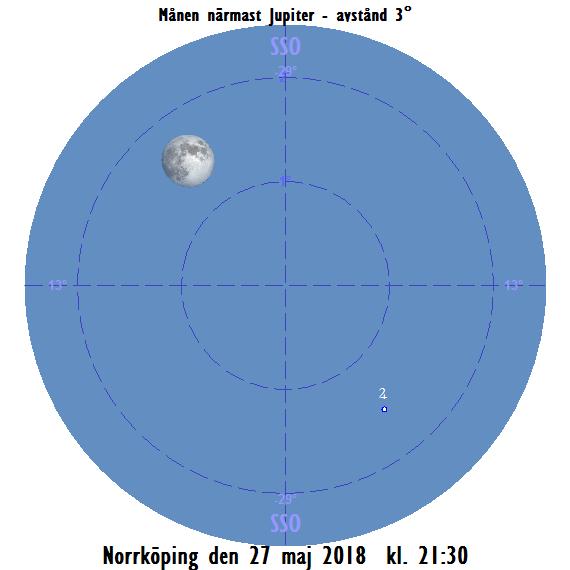 Månen nära Jupiter på kvällen den 27 maj 2018 kl. 21:30