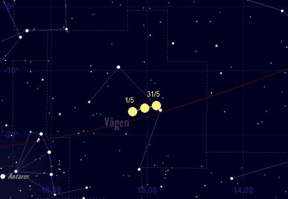 Jupiters bana framför stjärnhimlen i maj 2018