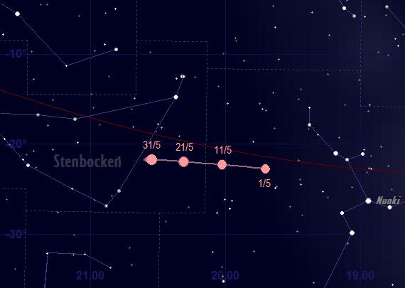 Mars bana framför stjärnhimlen i maj 2018