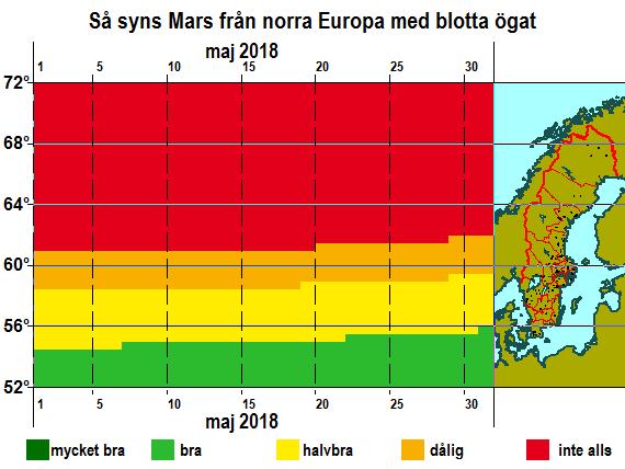 Så syns Mars från norra Europa med blotta ögat i maj 2018