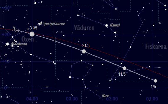 Merkurius bana framför stjärnhimlen i maj 2018