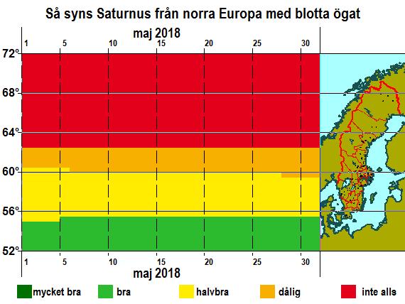 Så syns Saturnus från norra Europa med blotta ögat i maj 2018