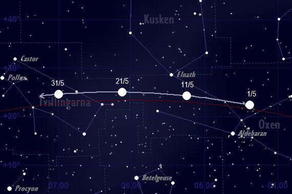 Venus bana framför stjärnhimlen i maj 2018