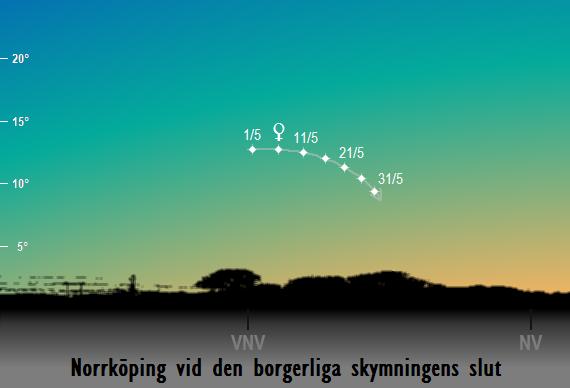 Venus position på himlen vid den borgerliga skymningens slut sedd från Norrköping i maj 2018