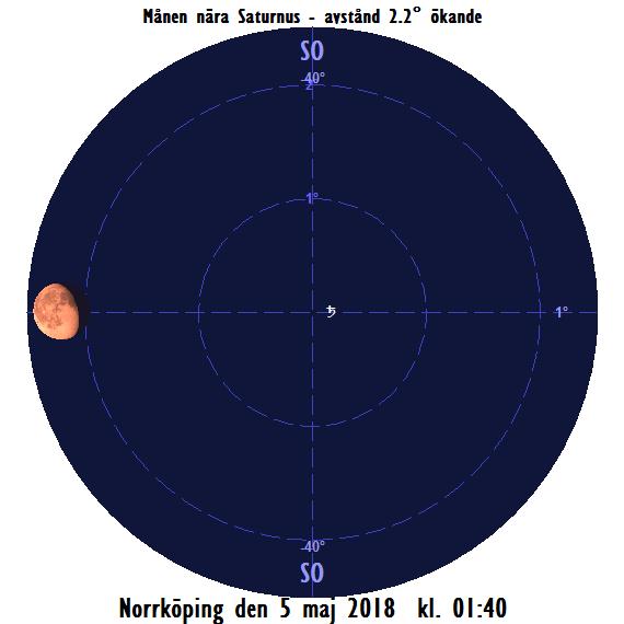 Månen nära Saturnus den 5 maj 2018 kl. 01:40