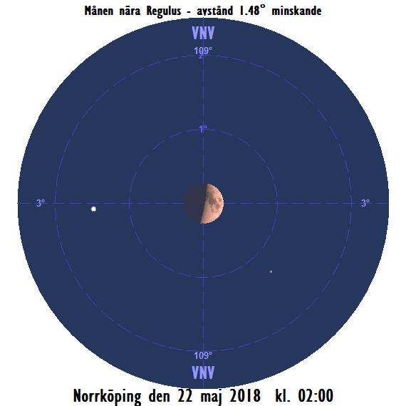 Månen nära Regulus den 22 maj 2018 kl. 02:00