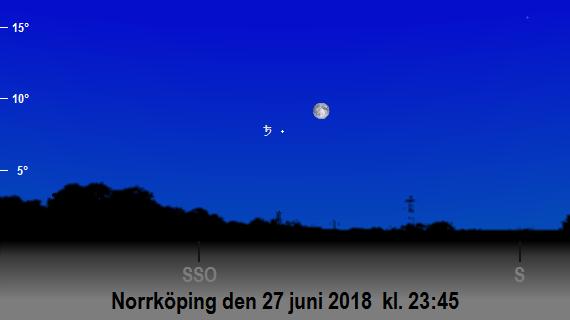 Saturnus och månens position på himlen mot sydsydost och söder den 27 juni 2018 kl. 23:45 (sedd från Norrköping)