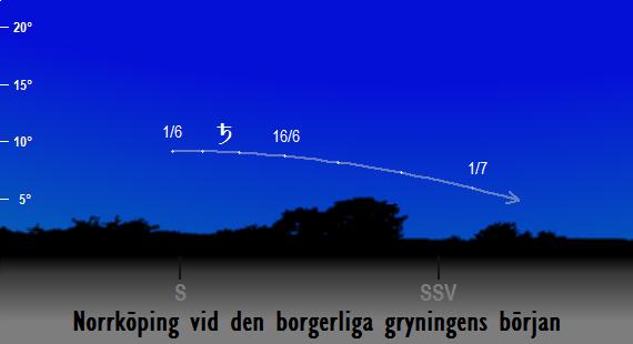 Saturnus position på himlen vid den borgerliga gryningens början sedd från Norrköping i juni 2018