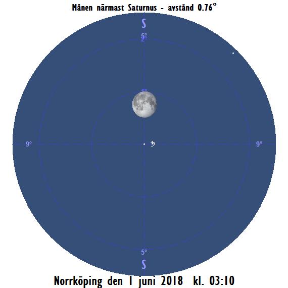 Månen nära Saturnus den 1 juni 2018 kl. 03:10