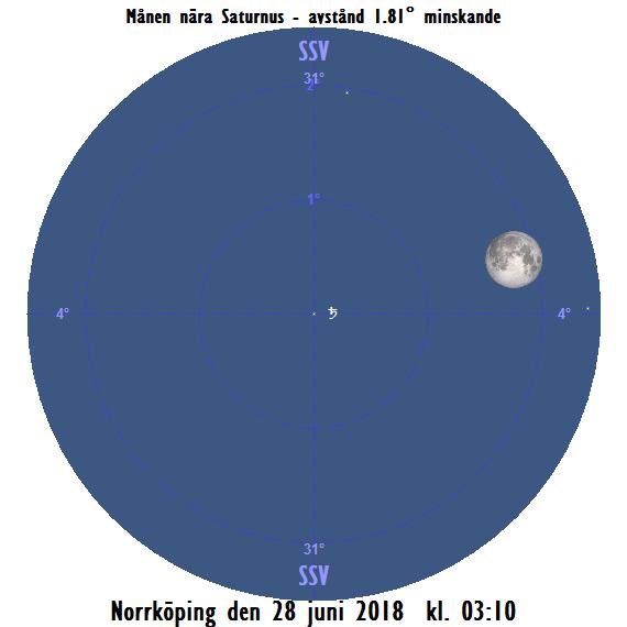 Månen nära Saturnus den 28 juni 2018 kl. 03:10