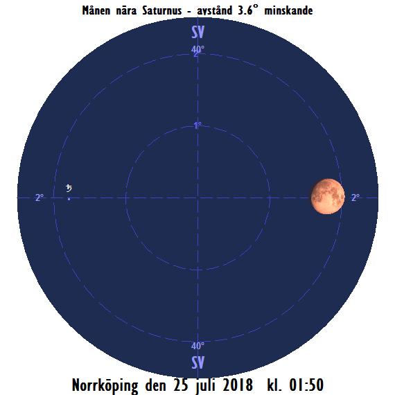 Månen nära Saturnus den 25 juli 2018 kl. 01:50