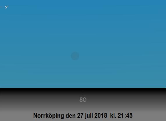 2018-07-27 kl. 21:45 Månens position på himlen mot sydost