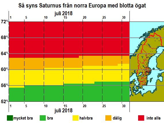 Så syns Saturnus från norra Europa med blotta ögat i juli 2018