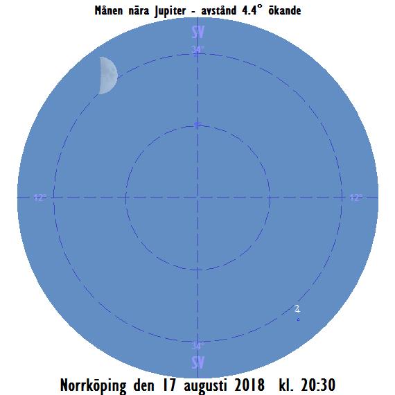 Månen nära Jupiter den 17 augusti 2018 kl. 20:30