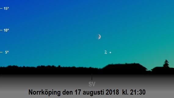 Jupiters och månens position på himlen på kvällen den 17 augusti 2018 kl. 21:30 (sedd från Norrköping)