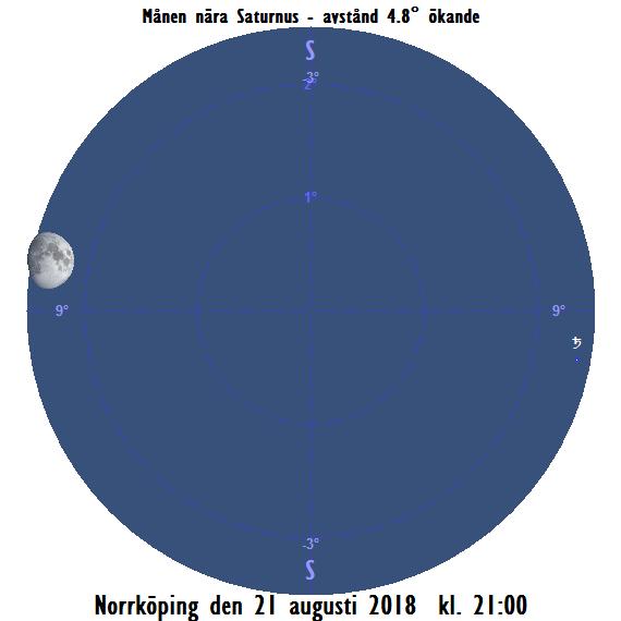 Månen nära Saturnus den 21 augusti 2018 kl. 21:00
