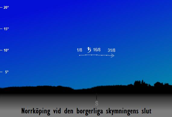 Saturnus position på himlen vid den borgerliga skymningens slut sedd från Norrköping i augusti 2018