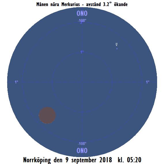 Månen nära Merkurius den 9 september 2018 kl. 05:20