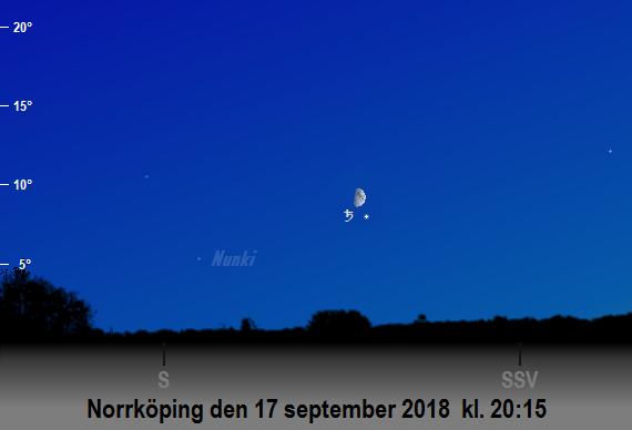 Saturnus och månens position på himlen mot söder den 17 september 2018 kl. 20:15 (sedd från Norrköping)