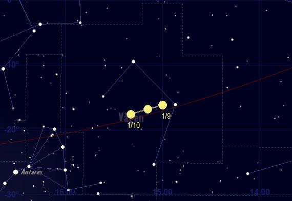 Jupiters bana framför stjärnhimlen i september 2018