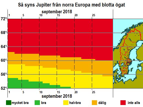 Så syns Jupiter från norra Europa med blotta ögat i september i 2018