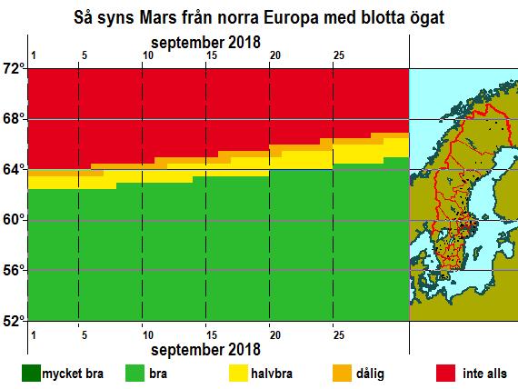 Så syns Mars från norra Europa med blotta ögat i september i 2018
