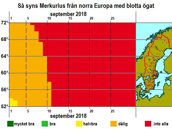Så syns Merkurius från norra Europa med blotta ögat i september 2018