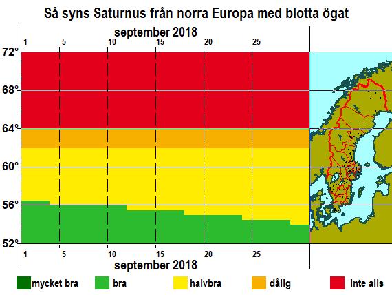 Så syns Saturnus från norra Europa med blotta ögat i september i 2018