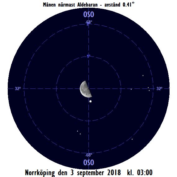 2018-09-03 kl. 03:00 Månen nära Aldebaran (sedd från Norrköping)