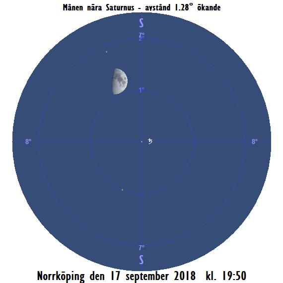 Månen nära Saturnus den 17 september 2018 kl. 19:50