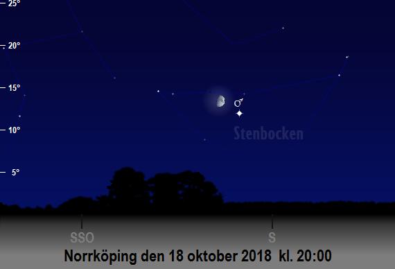 Mars och månens position på kvällshimlen den 18 oktober kl. 20:00 (sedd från Norrköping)