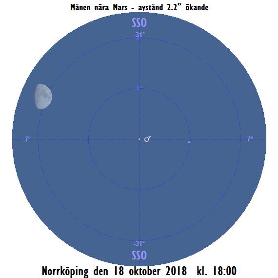 2018-10-18 kl. 18:00 Månen nära Mars (sedd från Norrköping)
