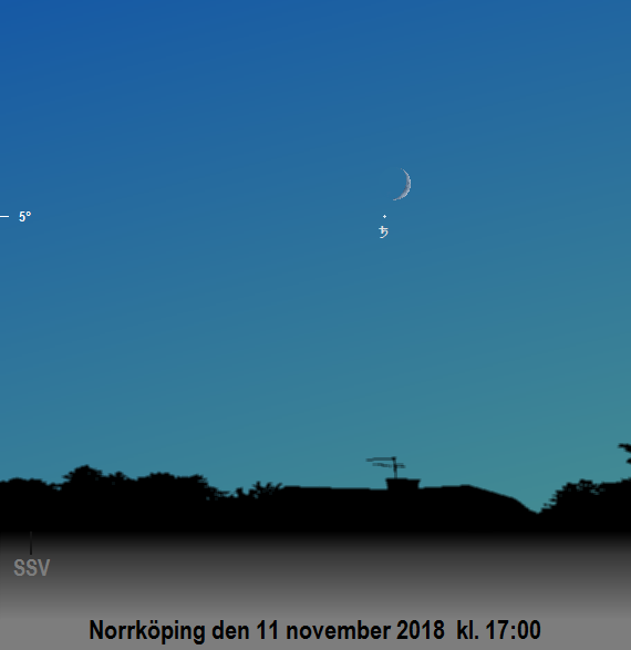 Saturnus och månskärans position på kvällshimlen den 11 november 2018 kl. 17:00 (sedd från Norrköping)