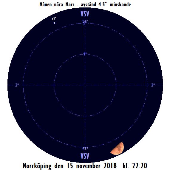 2018-11-15 kl. 22:20 Månen nära Mars (sedd från Norrköping)