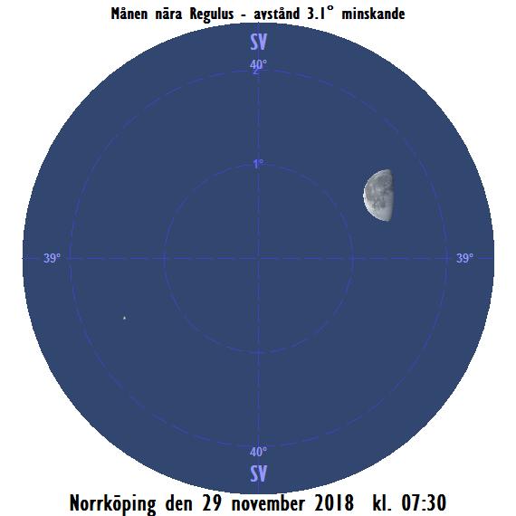 2018-11-29 kl. 07:30 Månen nära Regulus (sedd från Norrköping)