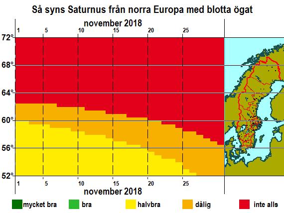 Så syns Saturnus från norra Europa med blotta ögat i november 2018