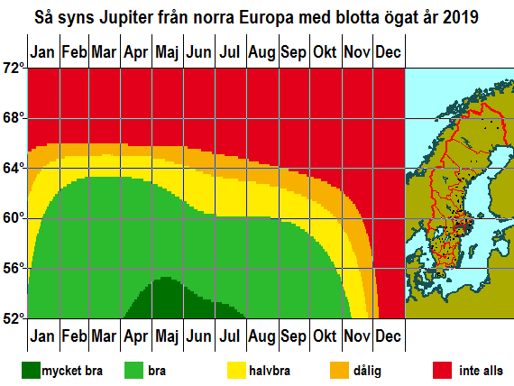 Så syns Jupiter från norra Europa med blotta ögat under året 2019