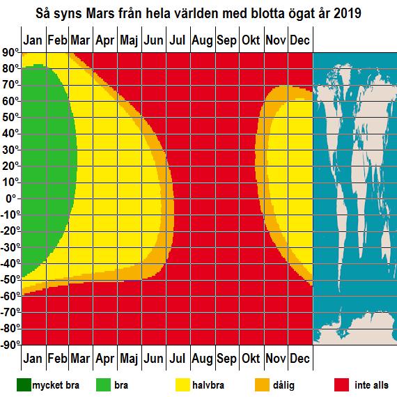 Så syns Mars från hela jorden med blotta ögat under året 2019