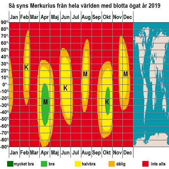 Så syns Merkurius från hela jorden med blotta ögat under året 2019