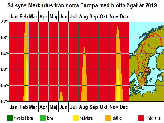 Så syns Merkurius från norra Europa med blotta ögat under året 2019