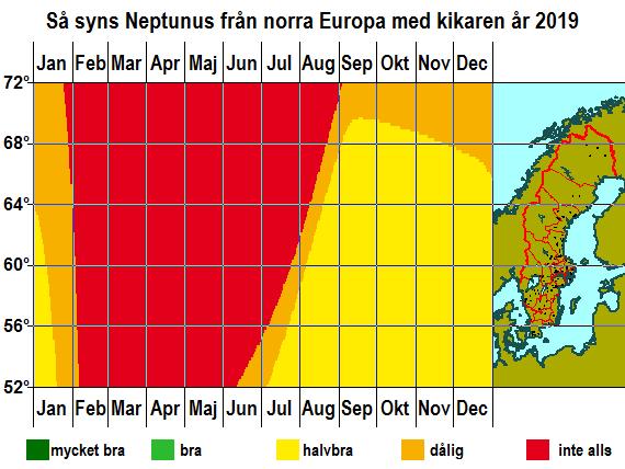 Så syns Neptunus med hjälp av en kikare från norra Europa under året 2019