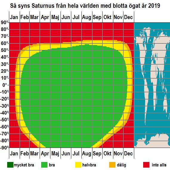 Så syns Saturnus från hela jorden med blotta ögat under året 2019