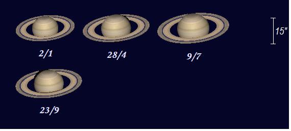Saturnus 2019