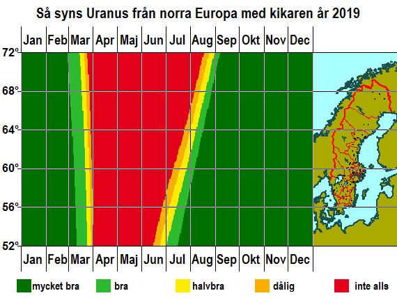 Så syns Uranus med hjälp av en kikare från norra Europa under året 2019