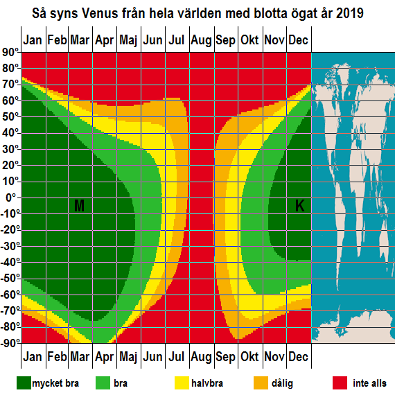 Så syns Venus från hela jorden med blotta ögat under året 2019