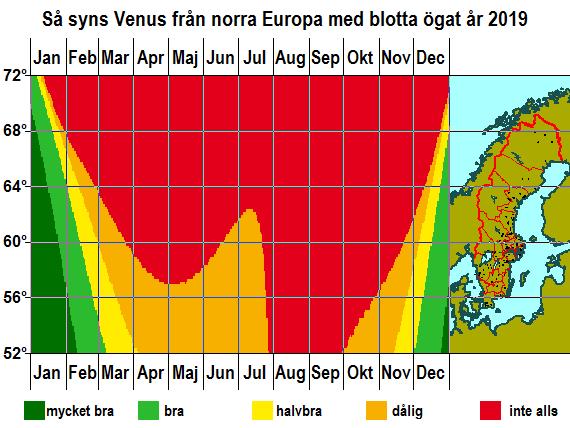 Så syns Venus från norra Europa med blotta ögat under året 2019