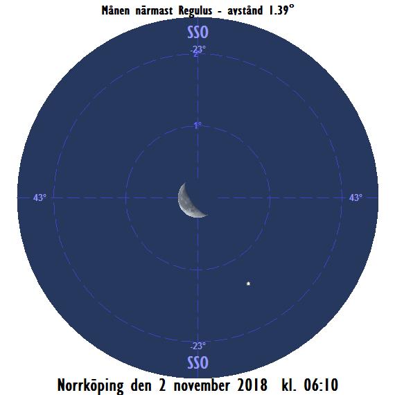 2018-11-02 kl. 06:10 Månen nära Regulus (sedd från Norrköping)